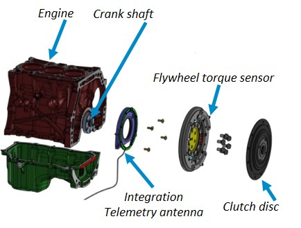 Flywhell torquemeter integration
