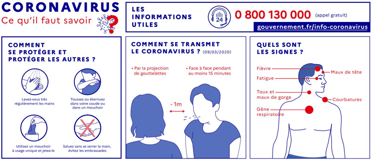 coronavirus gestes et savoirs