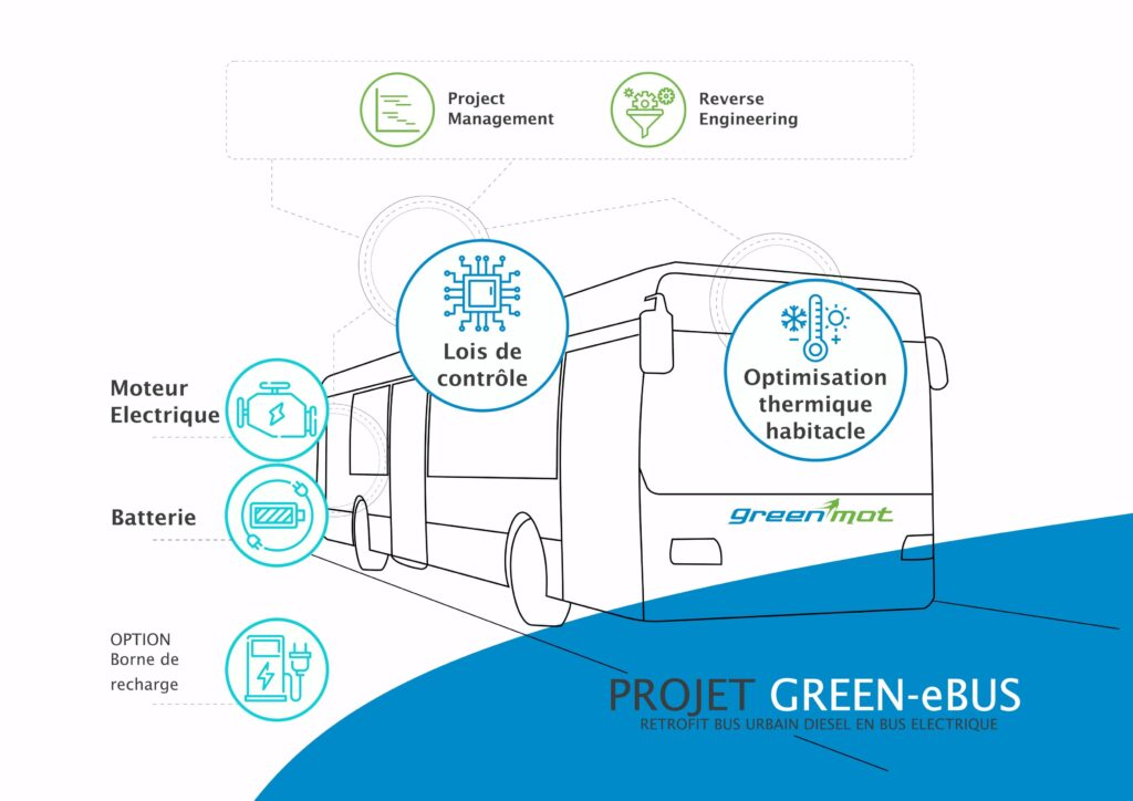 Green-eBus project for retrofit